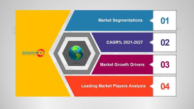 Advertising Agency Billing Software Market