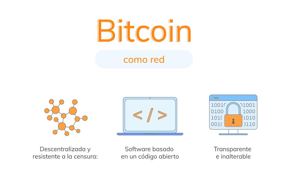 Características de la red bitcoin Bitgalea