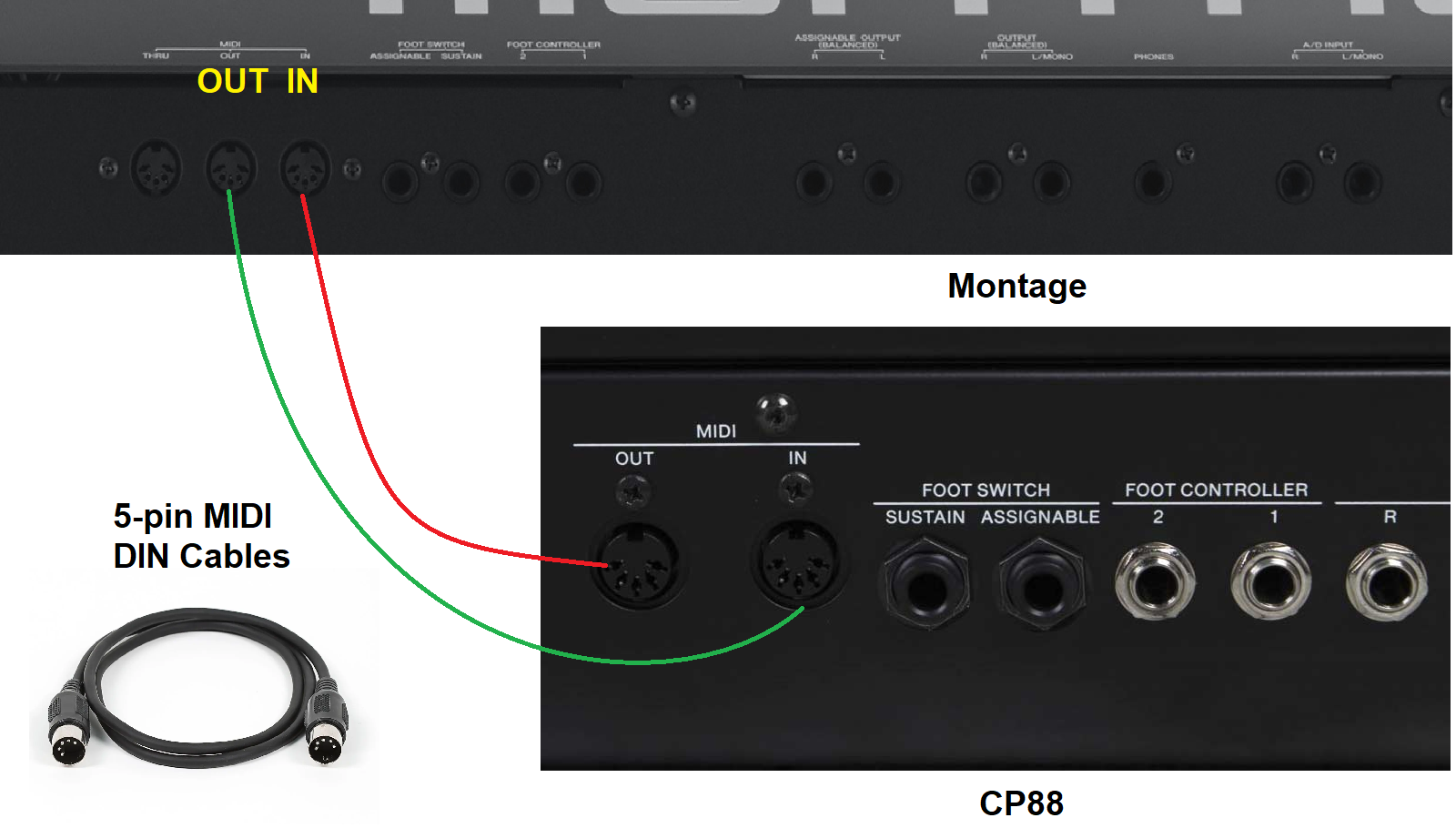 https://i.ibb.co/23Cq5zx/Montage-To-CP88-MIDI-Connection.png