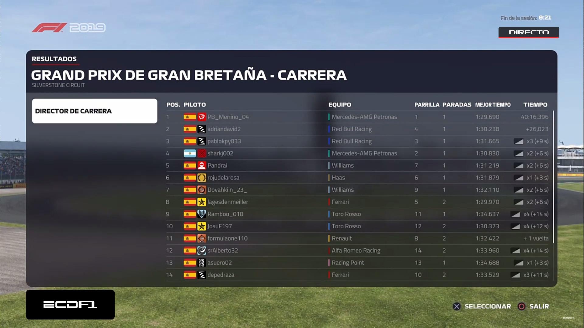 Resultados Gran Premio de Gran Bretaña (F1 2019 PS4 T15) Image