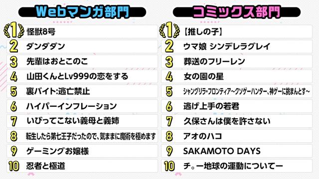 tsugi-2021-top10-1
