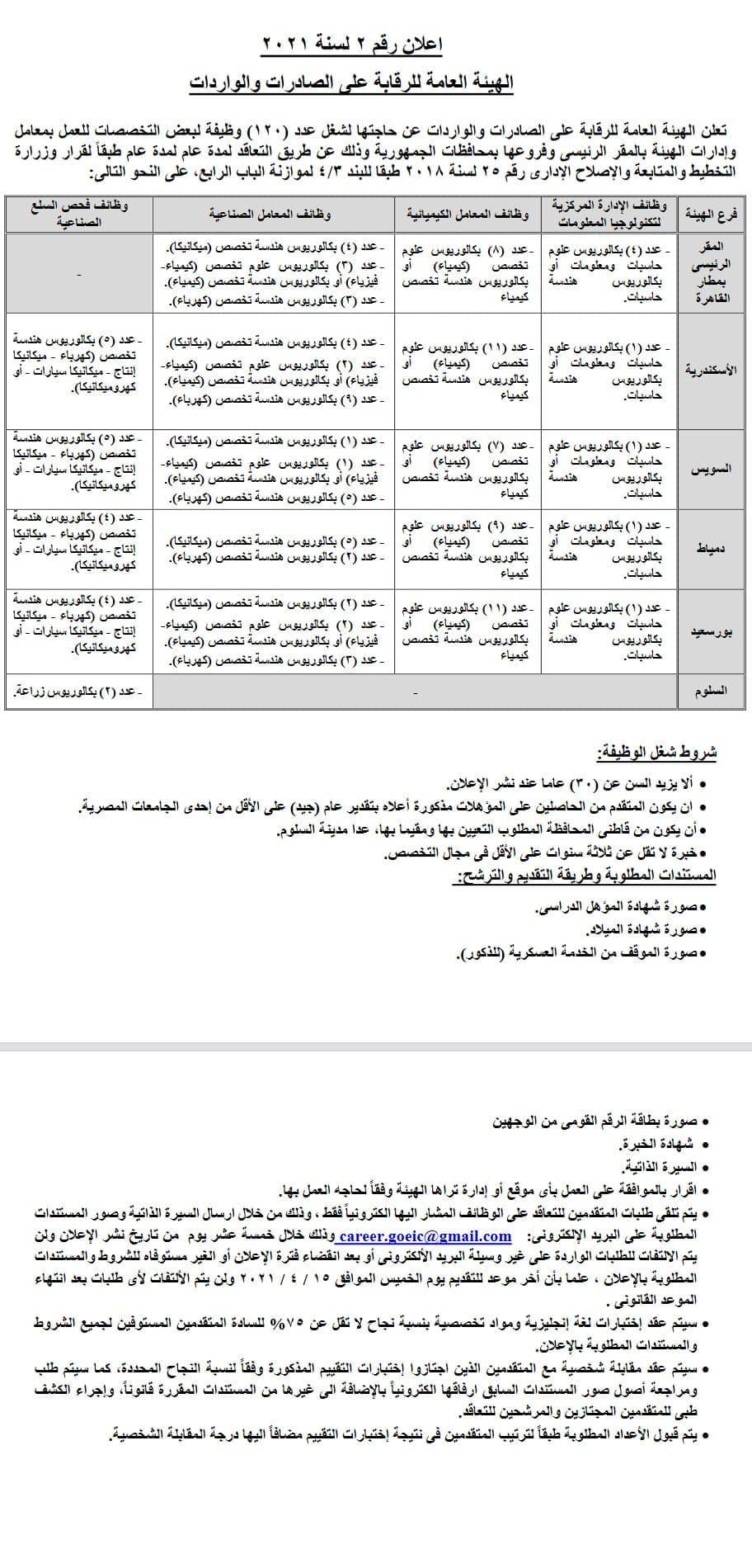 وظائف هيئة الرقابة على الصادرات والواردات