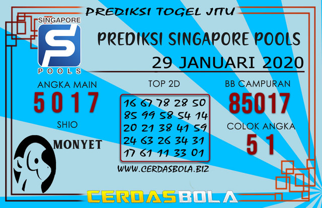 Prediksi Togel SINGAPORE CERDASBOLA 29 JANUARI 2020