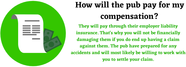 compensation for injuries