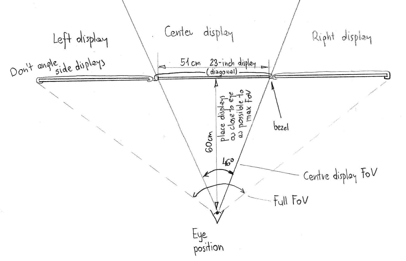 FOV-diagram.jpg