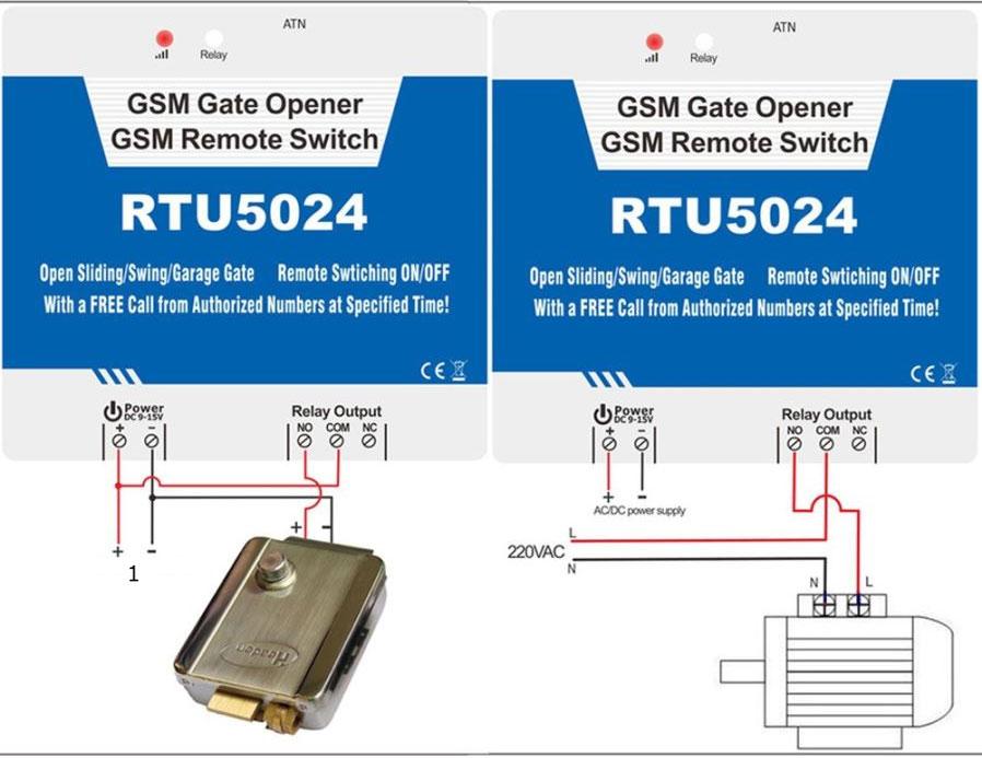 i.ibb.co/28mBvcF/Abridor-Controle-Remoto-GSM-para-Porta-Port-o-RTU5024-2.jpg