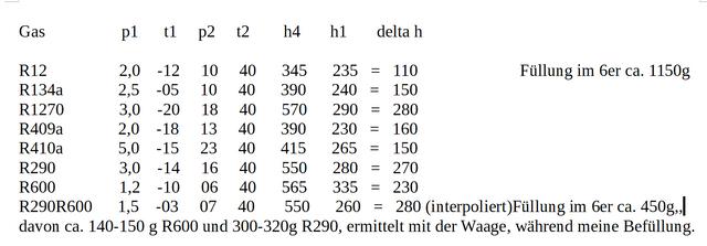 Tabelle-E24-Forum