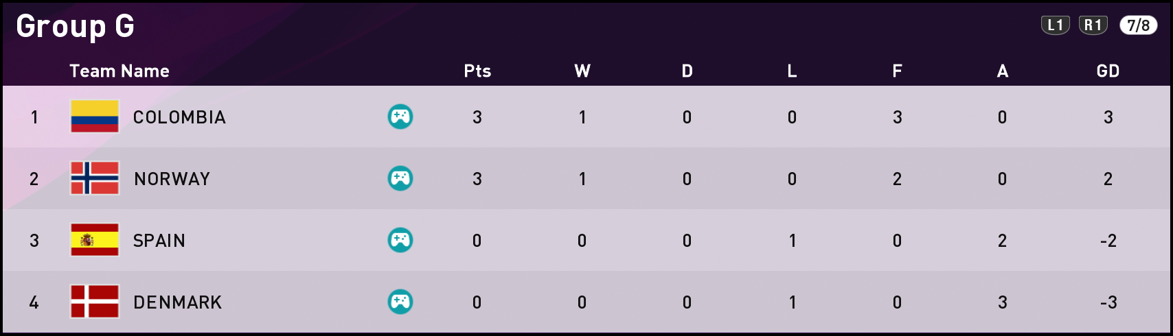 FTWC20-Group-G-1-Game.png