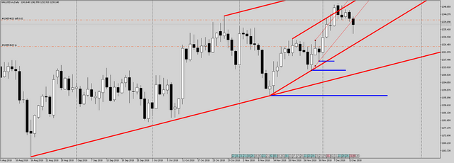 XAUUSD-m-Daily.png