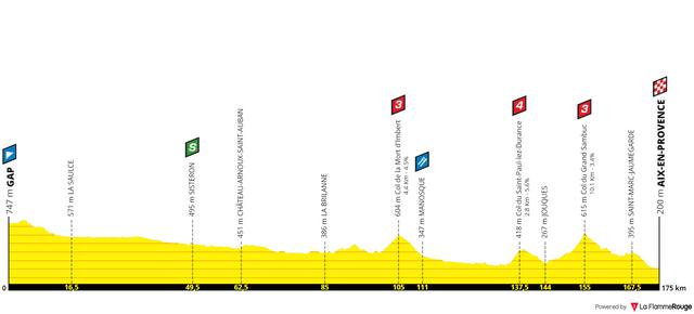 tour-de-france-2019-stage-14