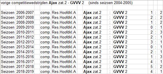 zat-2-9-GVVV-2-thuis
