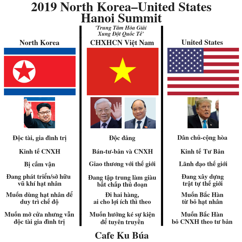 DENUCLEARISE NORTH KOREA – BẮC HÀN KHÔNG THỂ BỎ HẠT NHÂN