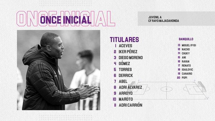 Real Valladolid Juvenil A - Temporada 2020/21 - Página 17 20210424-120420