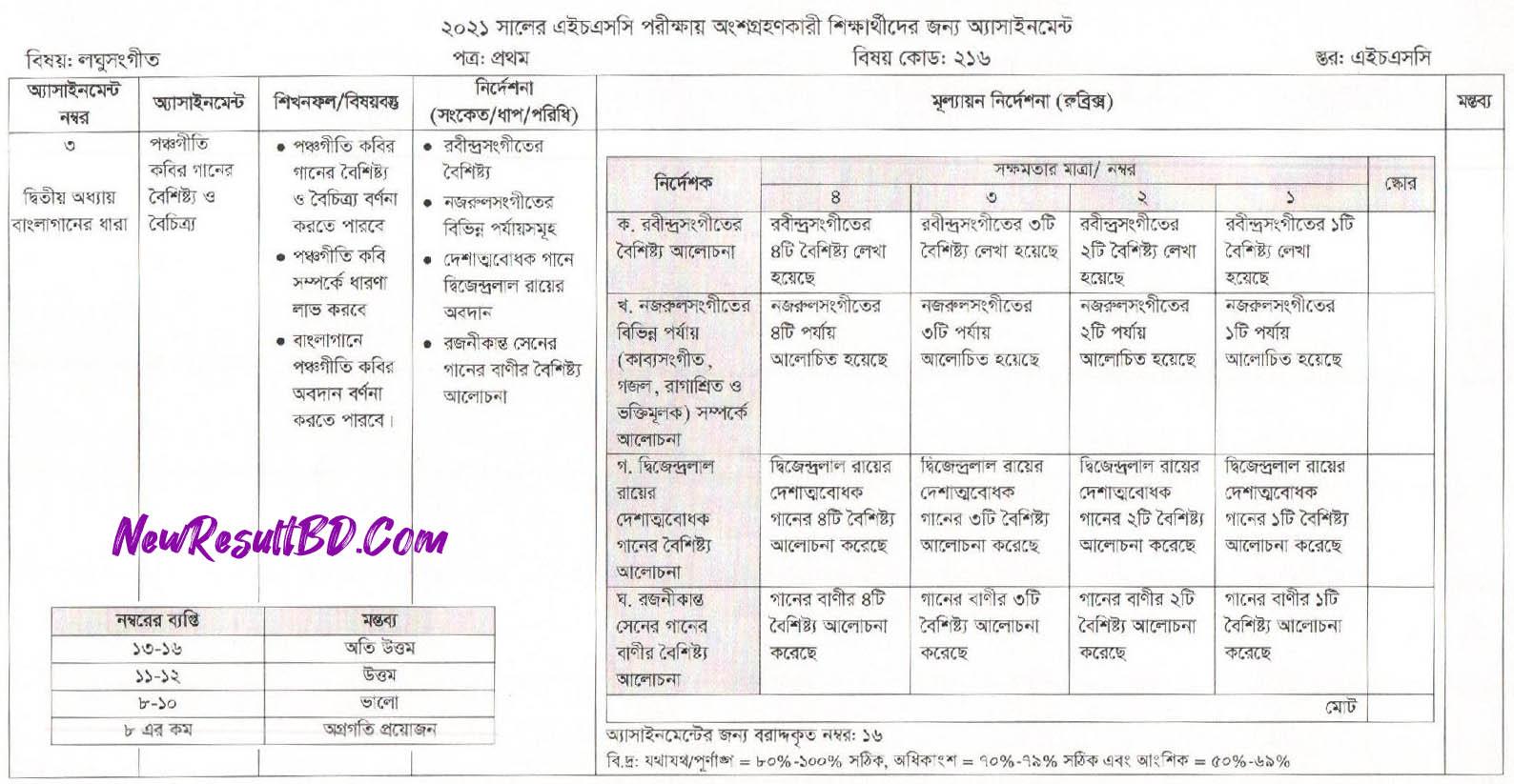 HSC Laghu Sangeet 4th Week Assignment 2021