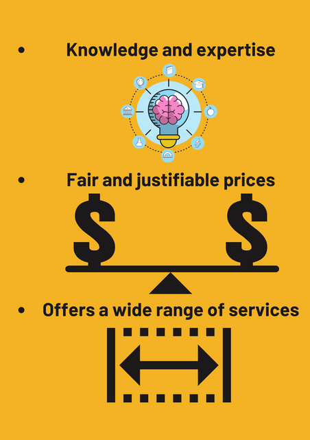 Knowledge-and-expertise-Fair-and-justifiable-prices-Offers-a-wide-range-of-services