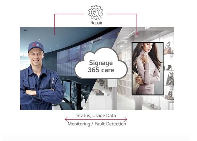 Control si monitorizare in timp real Monitor LG