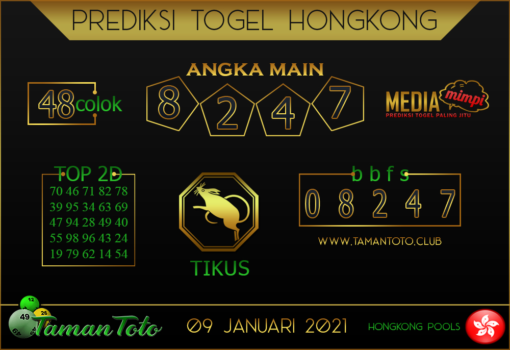 Prediksi Togel HONGKONG TAMAN TOTO 09 JANUARI 2021