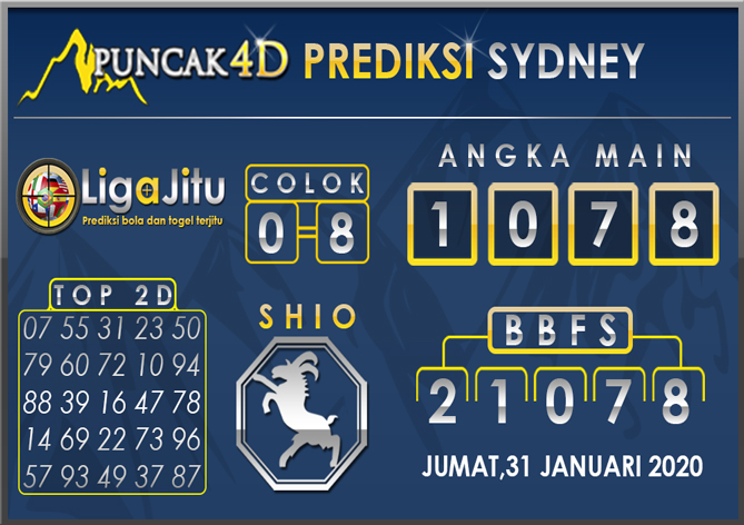 PREDIKSI TOGEL SYDNEY PUNCAK4D 31 JANUARI 2020