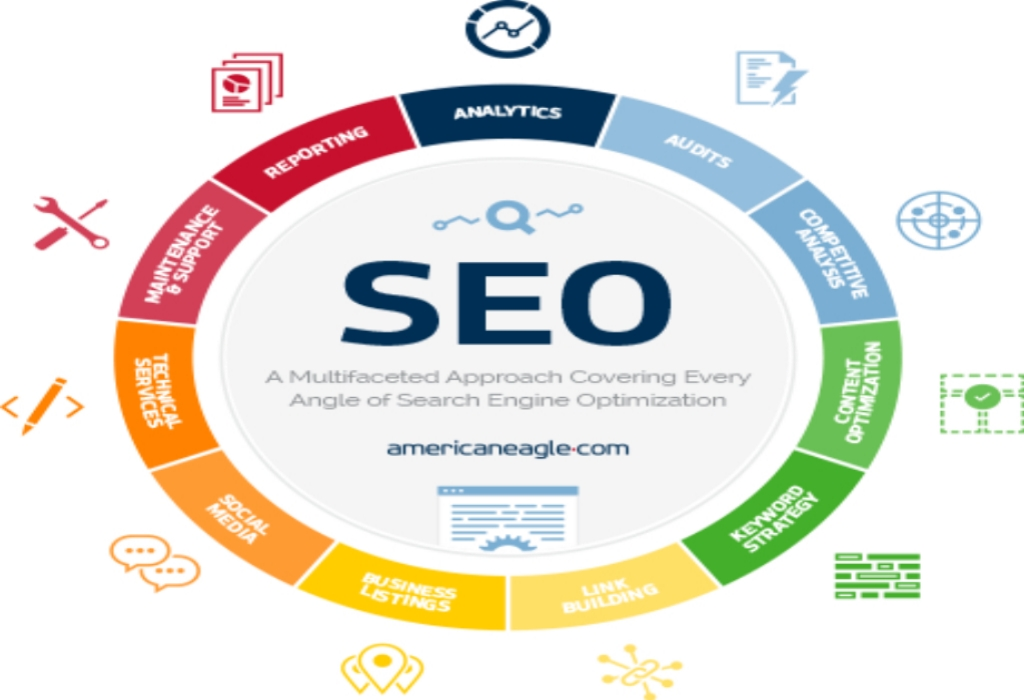 The Idiot's Guide To Aquila Digital The World's Best SEO Design Explained