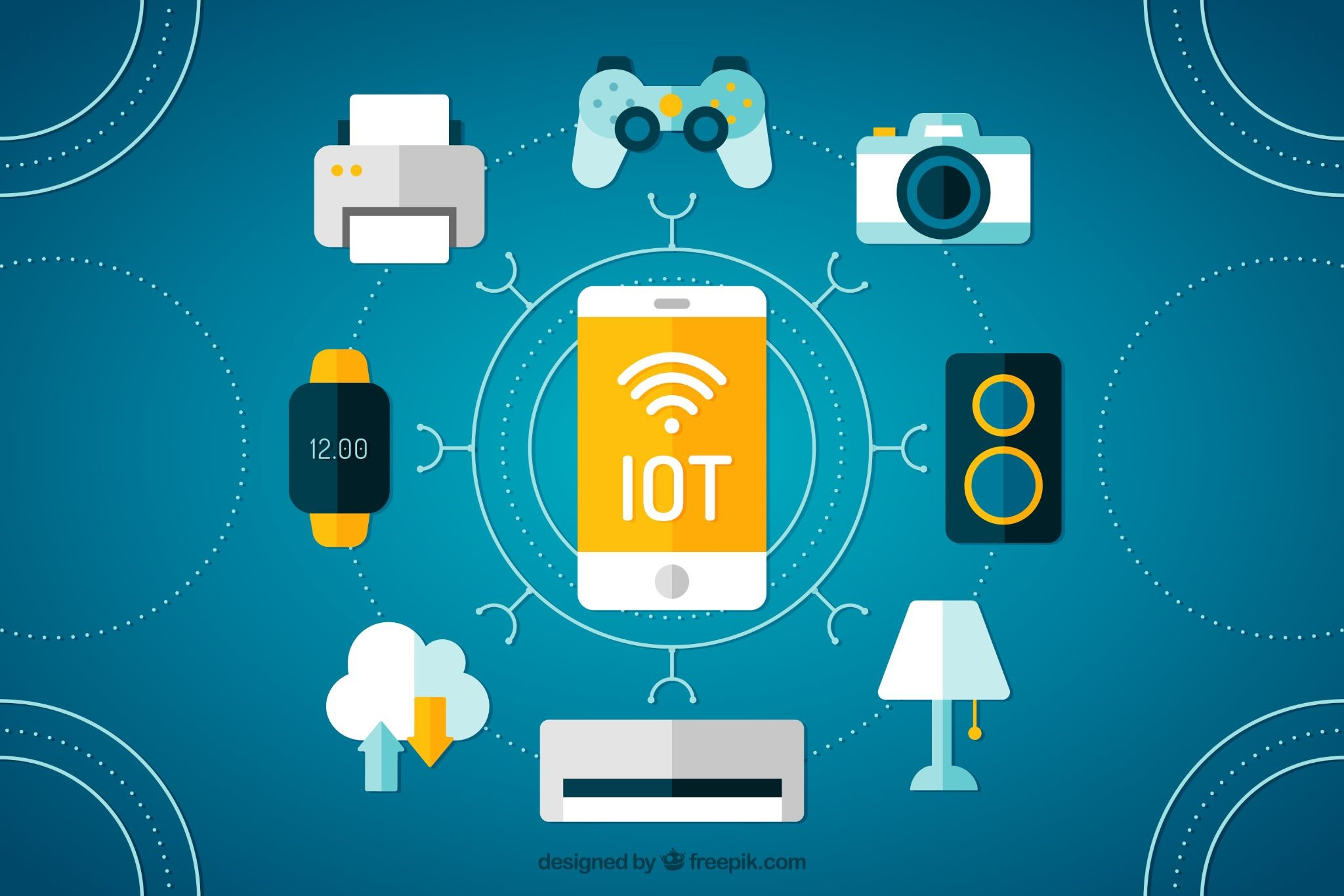 What Does Iot Platform Consist Of?