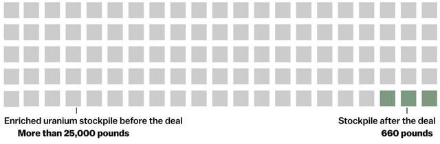 IRAN-DEAL-chart-1b.jpg