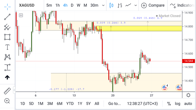 Screenshot-2019-05-25-12-38-28-305-com-tradingview-tradingviewapp.png