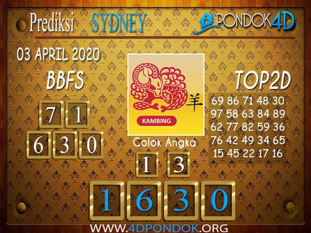 Prediksi Togel SYDNEY PONDOK4D 03 APRIL 2020