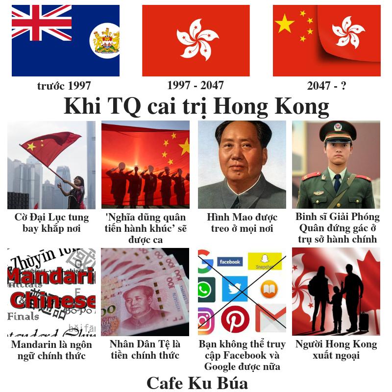 2047 – KHI TQ CAI TRỊ HONG KONG