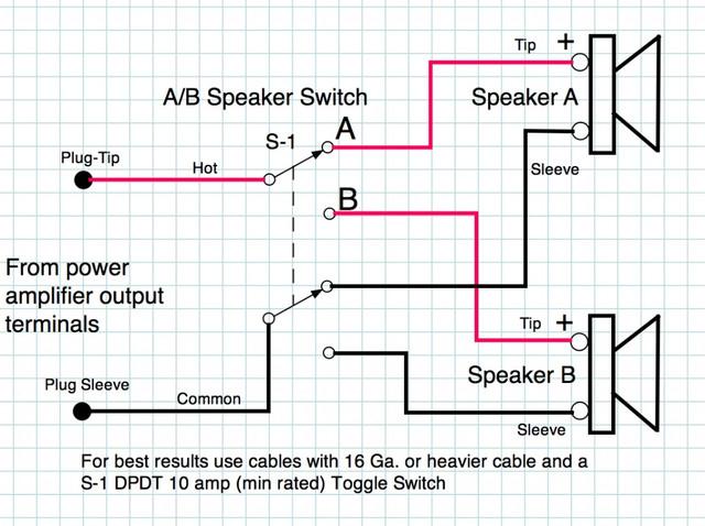 A-B-Speaker-Switch