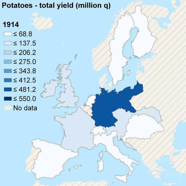 potatoes-total-1914