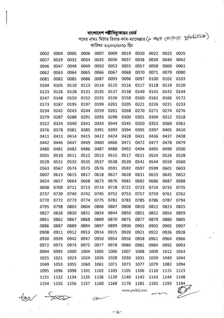 Result of written test for the post of Meter Ritter-cum Messenger in Palli Bidyut Samiti 20212
