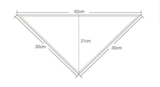 Bib-Dimensions