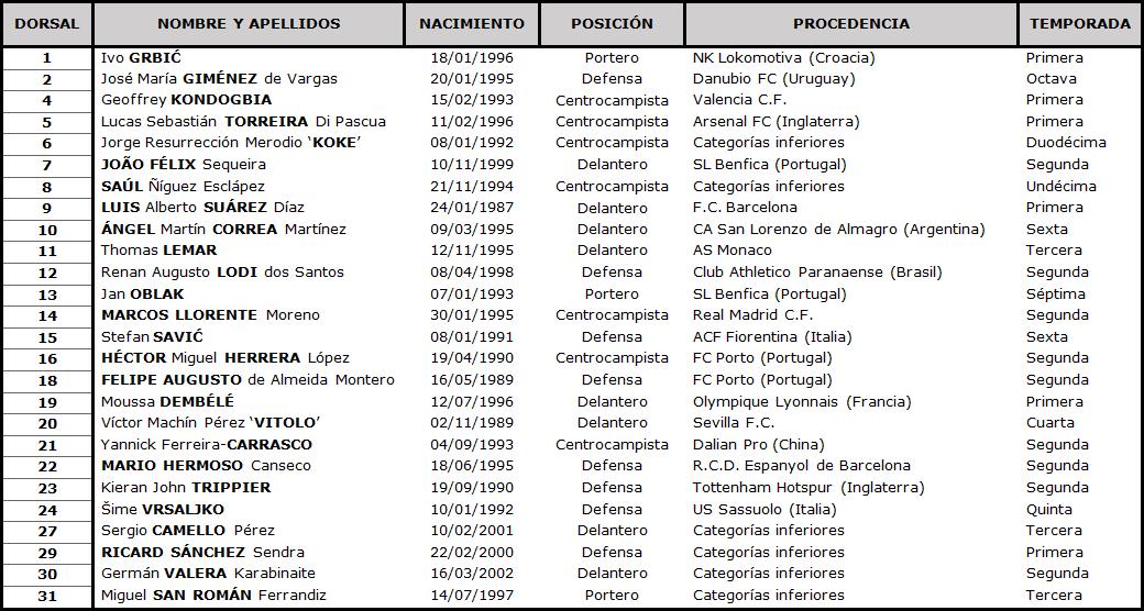 Clasificación LaLiga Santander 2020-2021 TABLA-Atletico-DEF