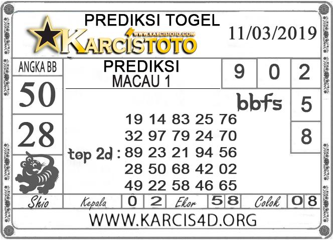 Prediksi Togel MACAU 1 KARCISTOTO 11 MARET 2019