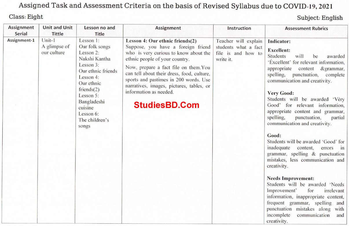Class Eight 2nd Week English 1st Assignment Question