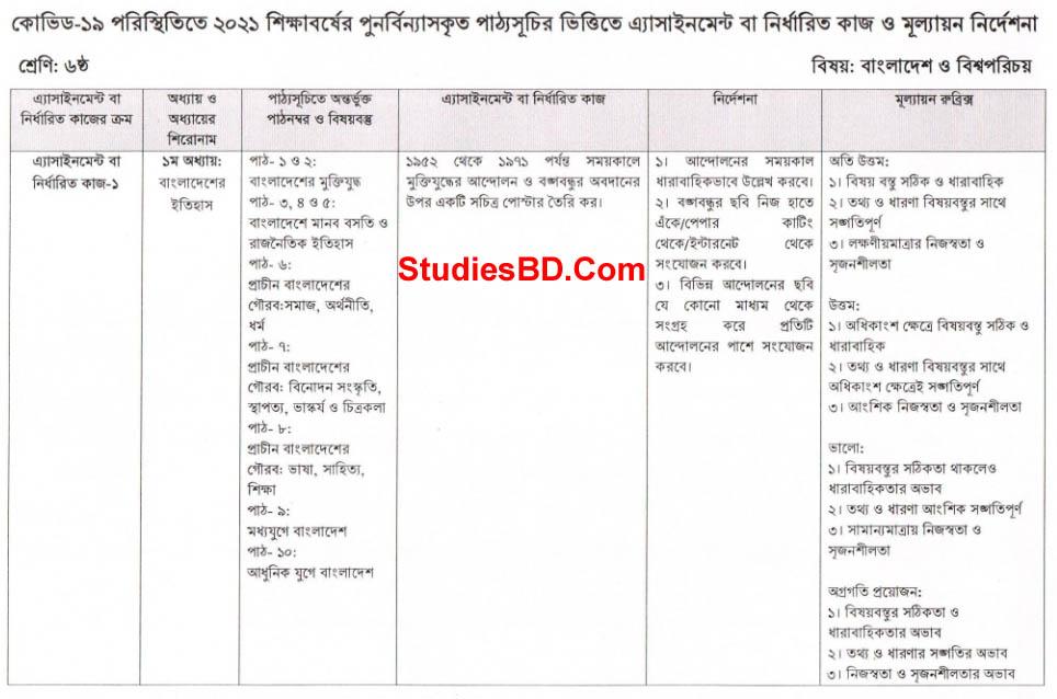 Class Six 2nd Week Bangladesh And Global Studies (BGS / Bangladesh O Bisso Porichoi) 1st Assignment Question