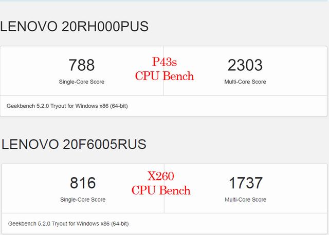 CPU-Bench.png