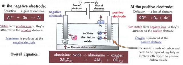 Al2-O3-electrolysis.png