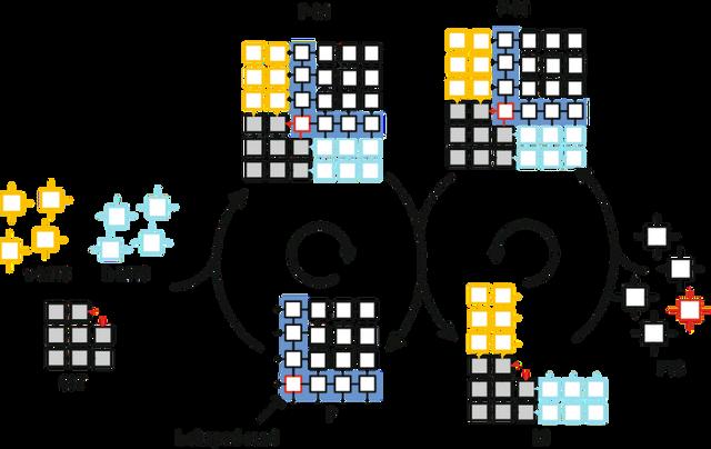 Tile-pattern-self-replication-system-Col