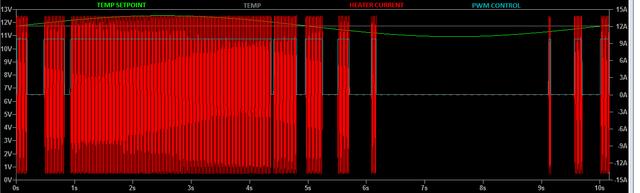 heater-waveforms-pwm