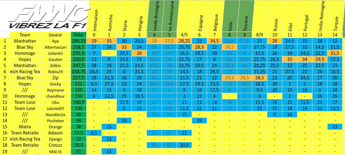 [FMWC] Topic du championnat 2020 - Page 40 Screenshot-from-2020-11-15-17-42-21