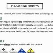 Placarding-Aid-Chart