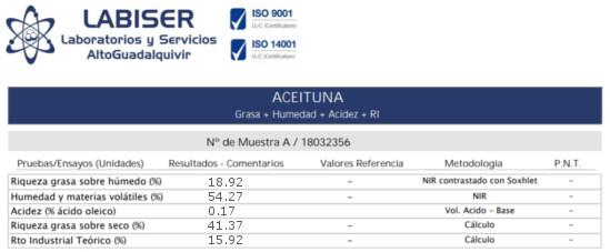 ejemplo de análisis de rendimiento de la aceituna, rendimiento aceituna %, laboratorios LABISER