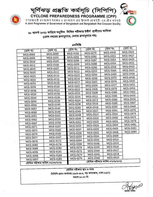 BDJob-Results-Com-CPP-Exam-Result-2021-page-016