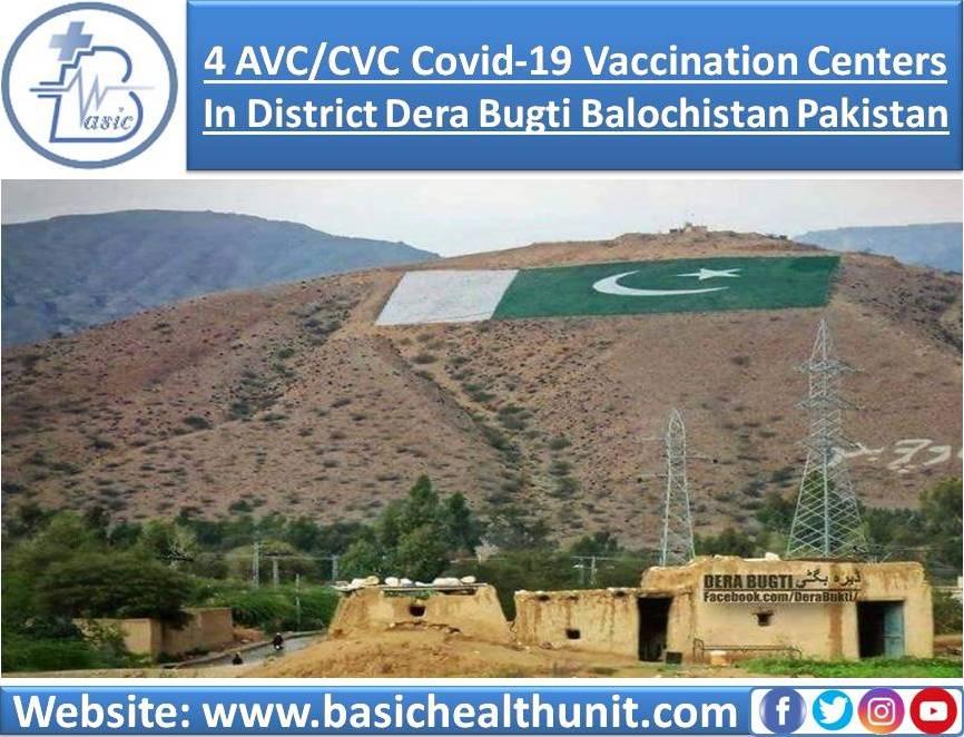 4 AVC/CVC Covid-19 Vaccination Centers In District Dera Bugti Balochistan Pakistan