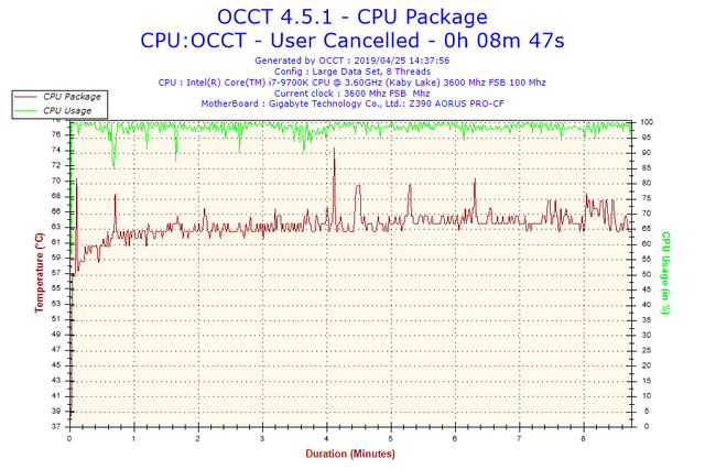 https://i.ibb.co/3MVBphN/2019-04-25-14h37-Temperature-CPU-Package.png