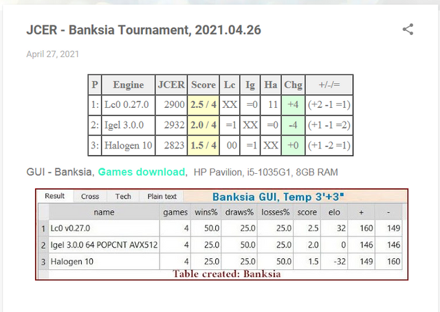 Chess Engines Diary - Tournaments 2021 - Page 6 Aaaa-Cattura