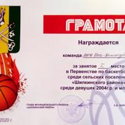 Basketbol-Shkola-Tel-1