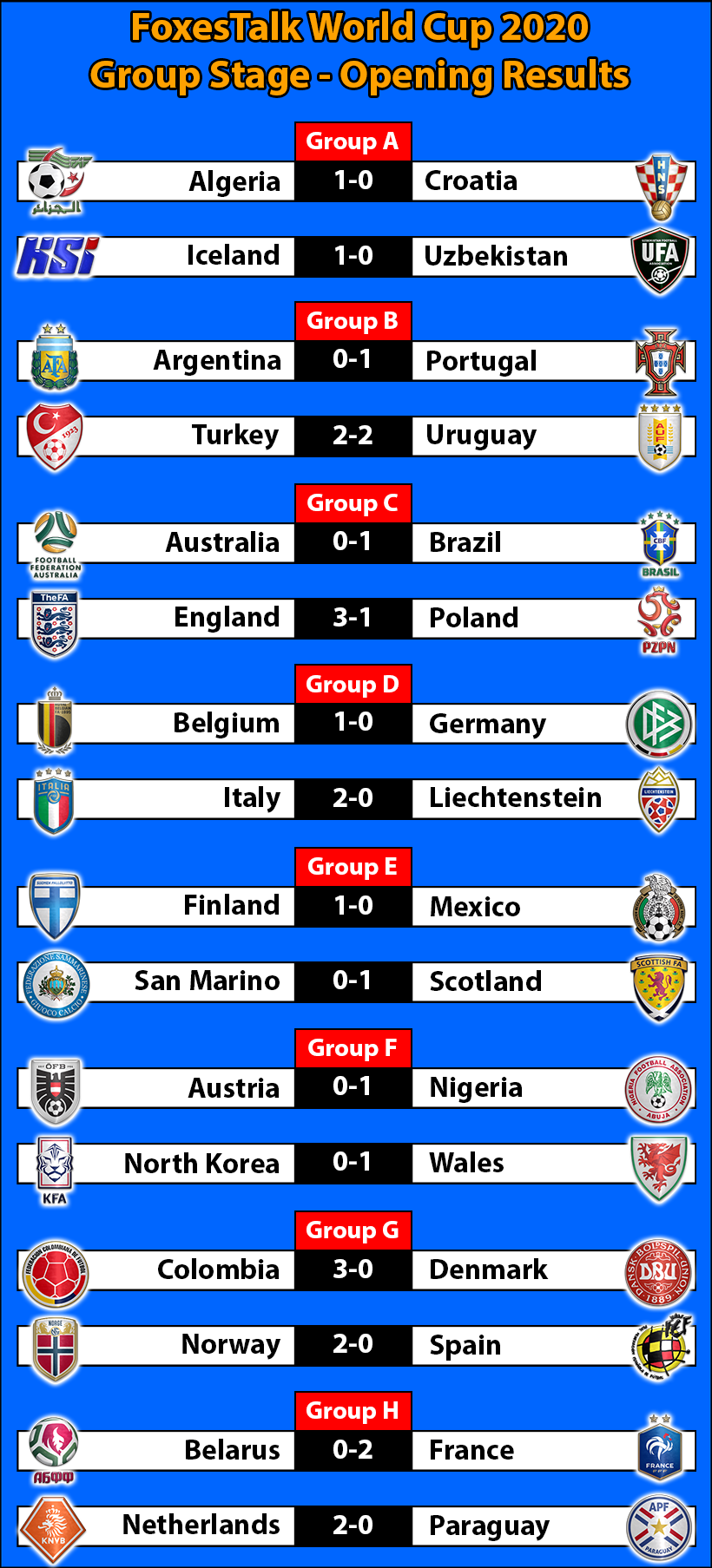 FTWC-Group-Stage-Match-Day-One-Results.p
