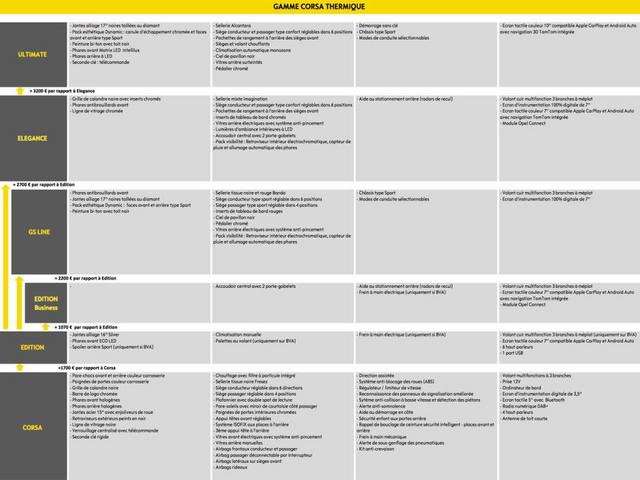 2019 - [Opel] Corsa F [P2JO] - Page 29 C99465-D5-C98-B-4-B5-A-918-E-2-F0-C398-FB08-F